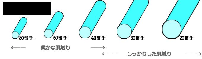 双糸(そうし)掛布団用カバー